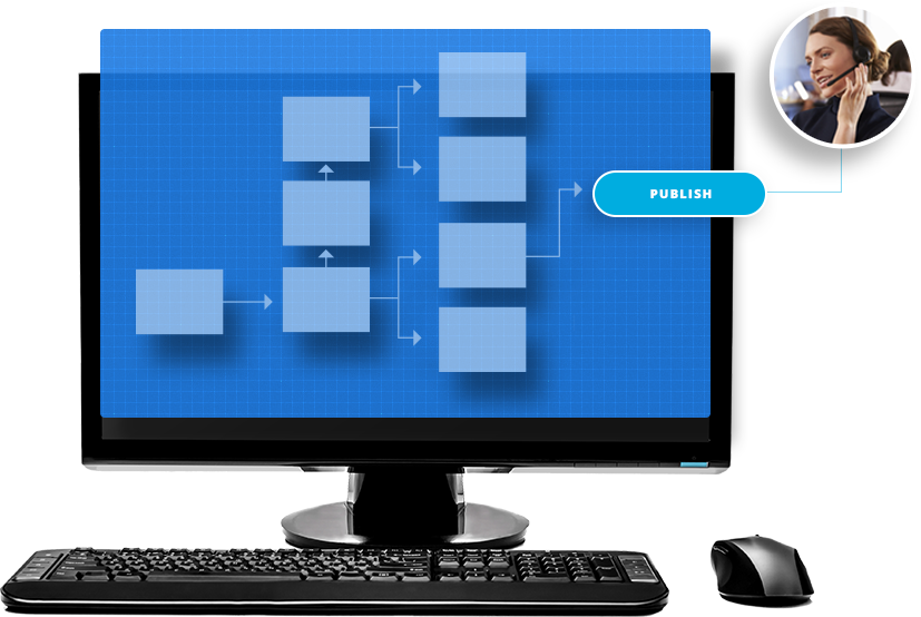 Customize Process Workflows